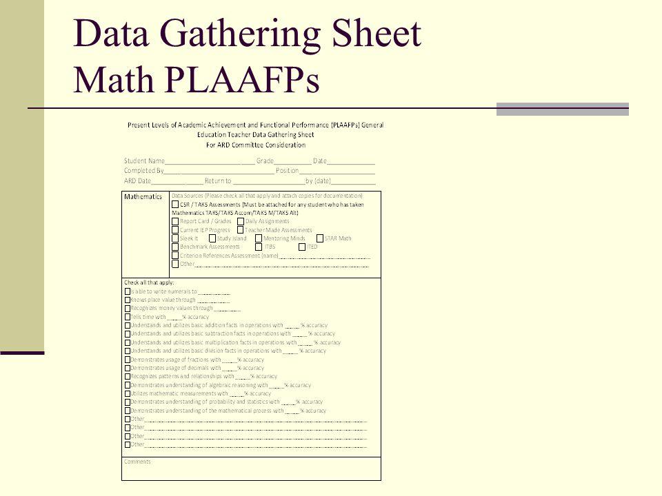 Data Gathering Sheet Math PLAAFPs