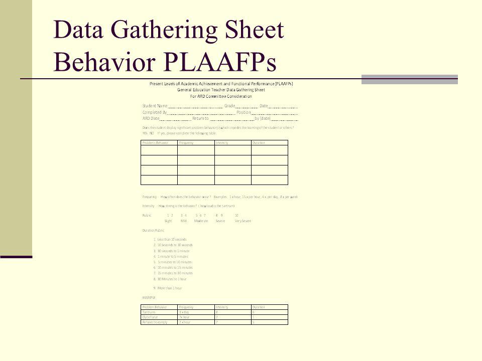 Data Gathering Sheet Behavior PLAAFPs