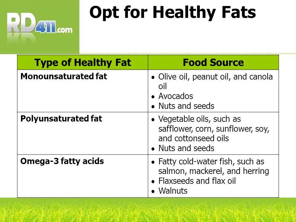 Opt for Healthy Fats Type of Healthy FatFood Source Monounsaturated fat  Olive oil, peanut oil, and canola oil  Avocados  Nuts and seeds Polyunsatu