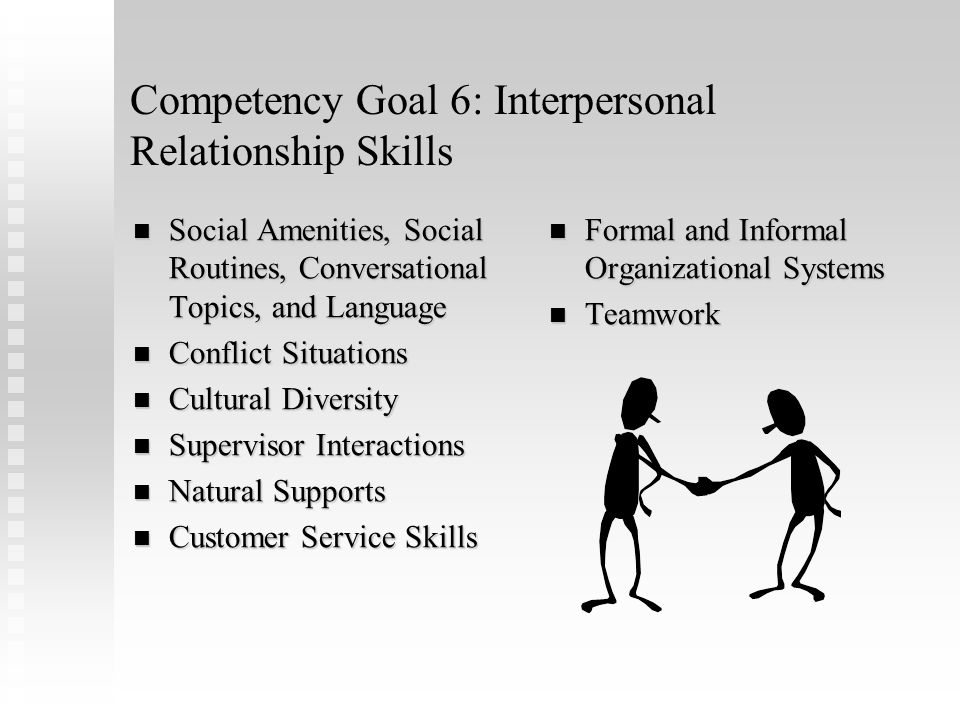 Competency 5: Work Behaviors, Habits, and Skills in Job Performance Common workplace rules Safety Issues Environmental Issues Quality and Quantity of Work Physical Demands Job Performance Issues Technology