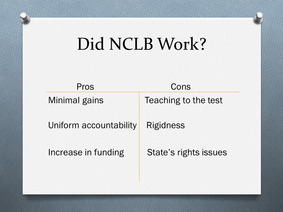 Did NCLB Work? Pros Cons Minimal gains Teaching to the test Uniform accountability Rigidness Increase in funding State's rights issues