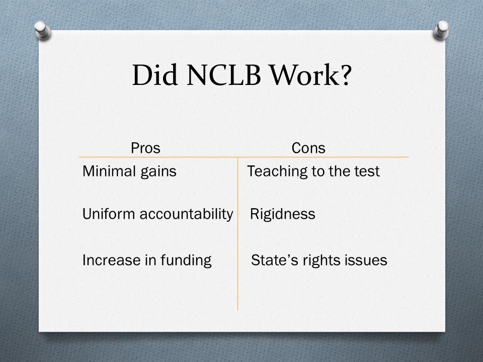 Did NCLB Work.