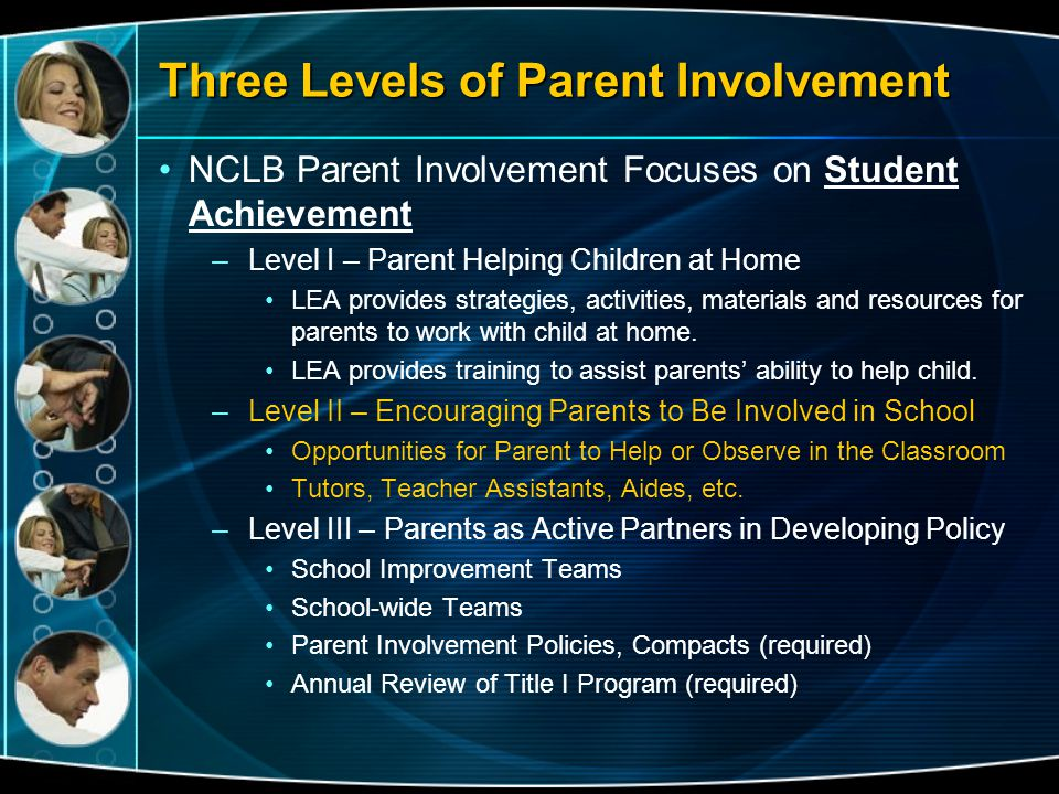 Three Levels of Parent Involvement NCLB Parent Involvement Focuses on Student Achievement –Level I – Parent Helping Children at Home LEA provides stra