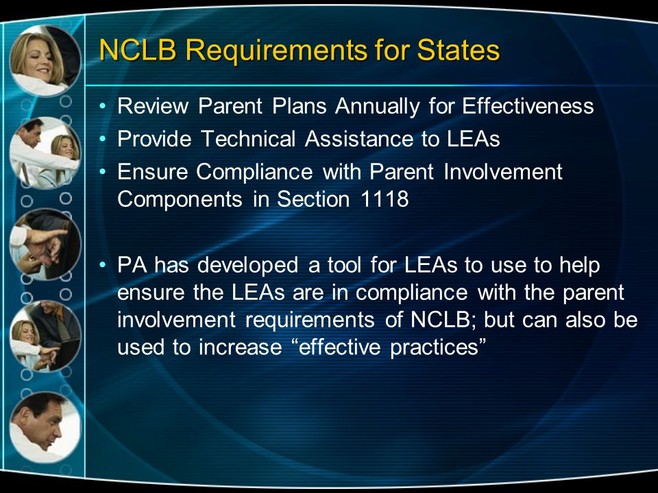 NCLB Requirements for States Review Parent Plans Annually for Effectiveness Provide Technical Assistance to LEAs Ensure Compliance with Parent Involve