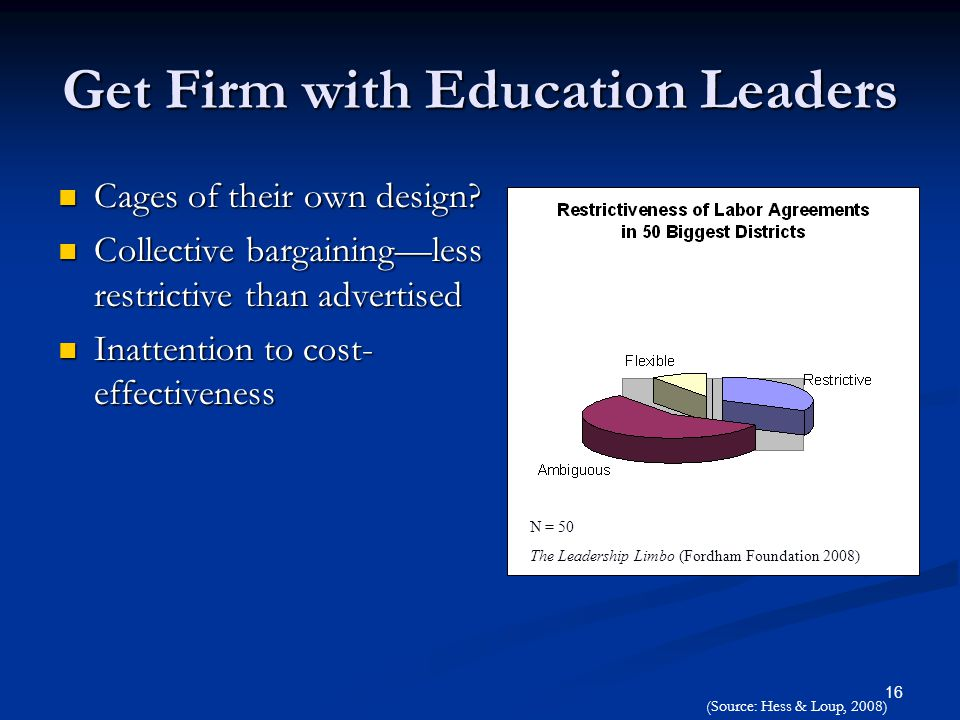 16 Get Firm with Education Leaders Cages of their own design.