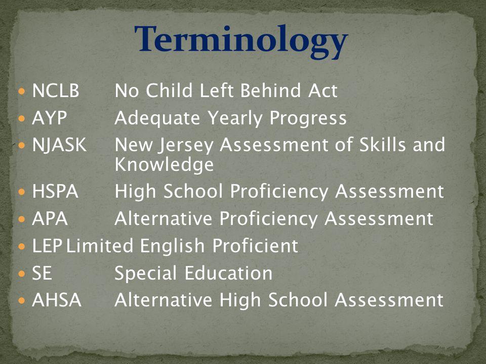Content AreaGrade Span Starting Point 2003 2011- 2013 2014 Language Arts Literacy High School (Grade 11) 73 92 100 MathematicsHigh School (Grade 11) 55 86 100