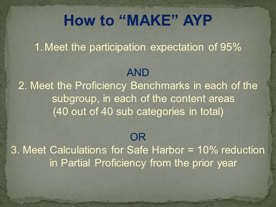 How to MAKE AYP 1.Meet the participation expectation of 95% AND 2.