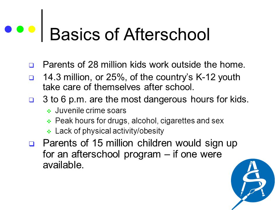 Basics of Afterschool  Parents of 28 million kids work outside the home.  14.3 million, or 25%, of the country's K-12 youth take care of themselves
