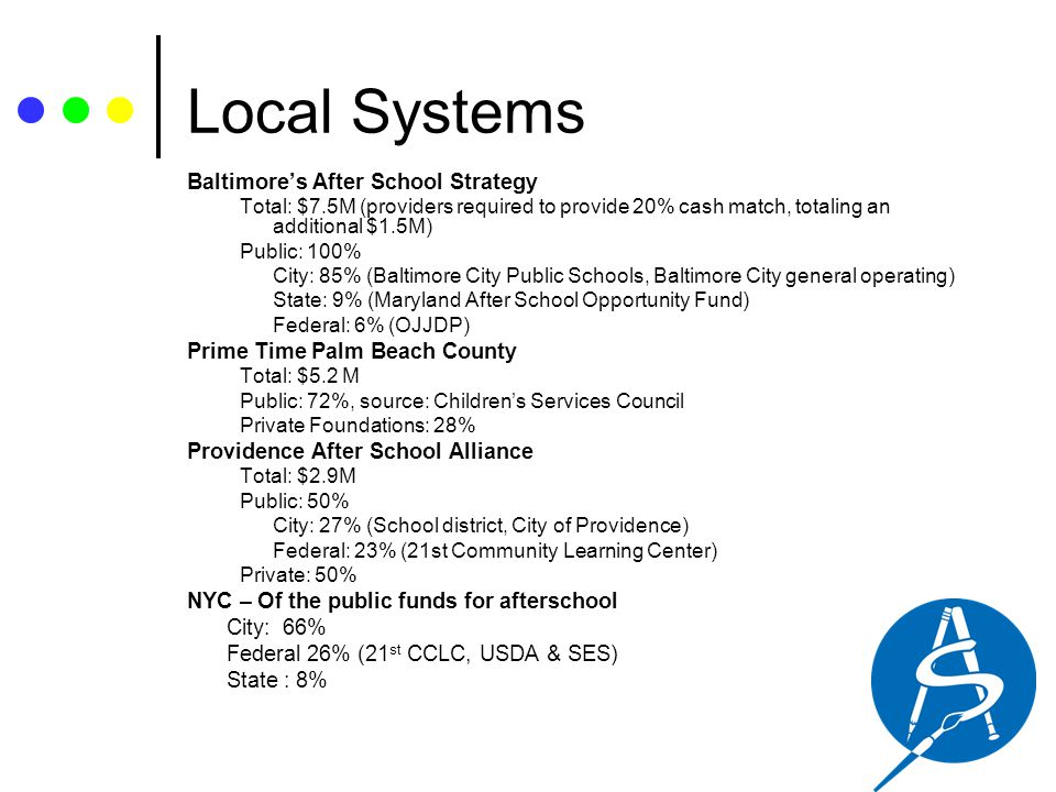 Local Systems Baltimore's After School Strategy Total: $7.5M (providers required to provide 20% cash match, totaling an additional $1.5M) Public: 100%