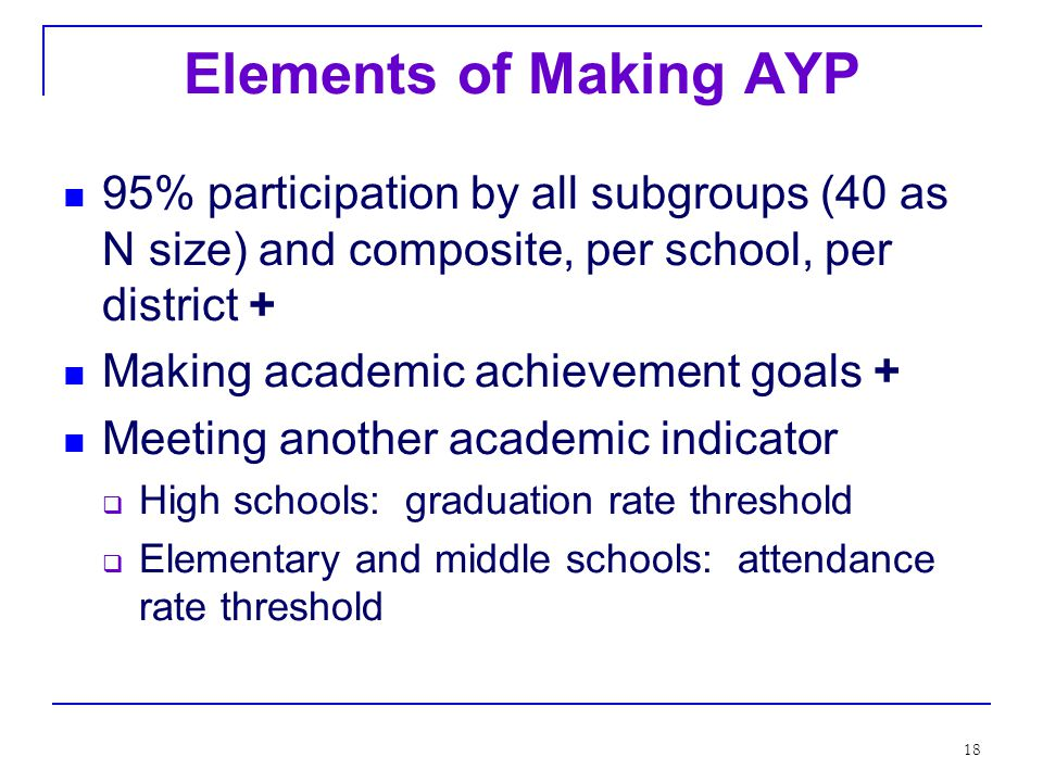 17 AYP: Making Adequate Yearly Progress Baseline for both reading and mathematics are projected to be at 40% meeting/exceeding standards based on 2001 AYP simulation.