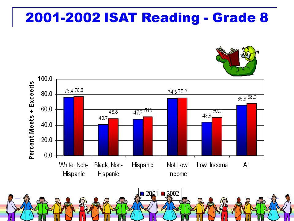 25 2001-2002 ISAT Reading - Grade 5