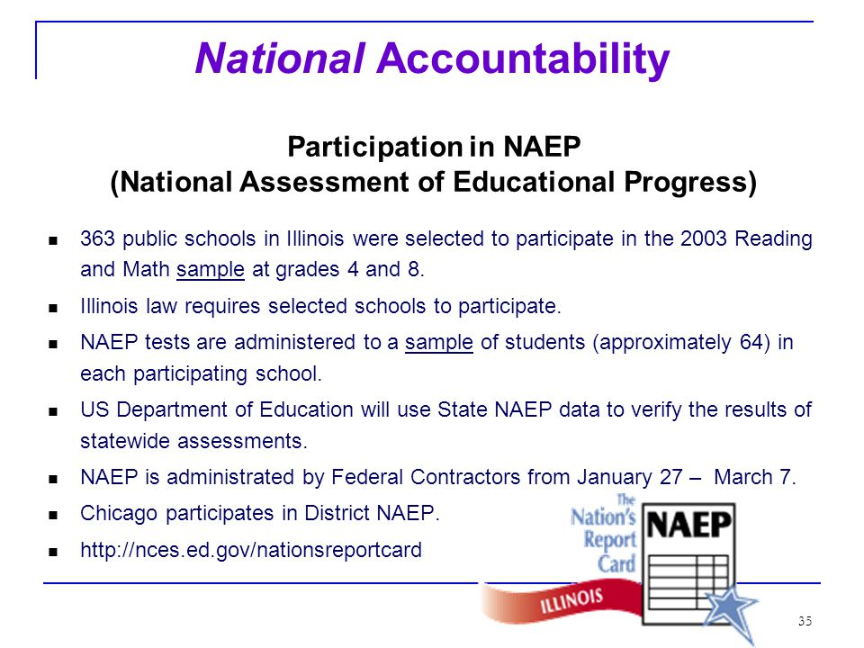 34 District Accountability and AYP (never used in Illinois before) All school information aggregated at district level 95% participation Disaggregated data (so may be subgroups at district level while not at school level) Achievement information Use of additional indicator Use of safe harbor