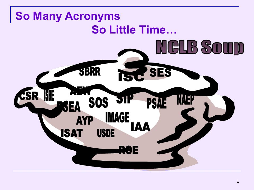4 So Many Acronyms So Little Time…