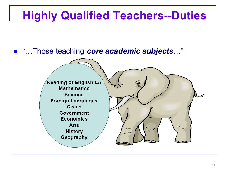 43 Highly Qualified Teachers--Location Title I Teachers  Those teaching core academic subjects, teaching in a program supported by Title I funds, and hired after the first day of 2002-2003 school year must be highly qualified.