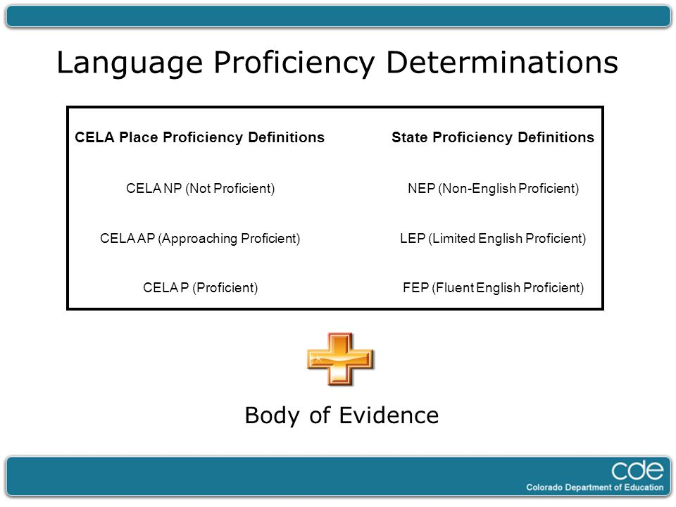 Language Proficiency Determinations Body of Evidence CELA Place Proficiency DefinitionsState Proficiency Definitions CELA NP (Not Proficient)NEP (Non-