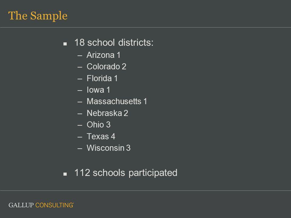 The Sample 18 school districts: –Arizona 1 –Colorado 2 –Florida 1 –Iowa 1 –Massachusetts 1 –Nebraska 2 –Ohio 3 –Texas 4 –Wisconsin 3 112 schools participated