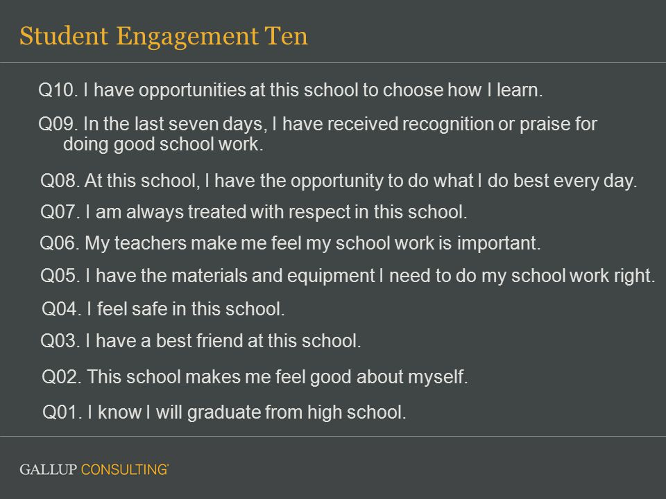 Student Engagement Ten Q01. I know I will graduate from high school.
