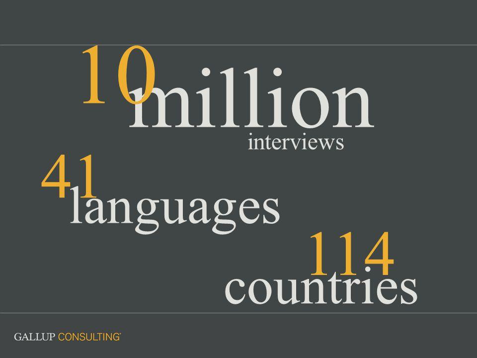 million 10 interviews 41 languages 114 countries