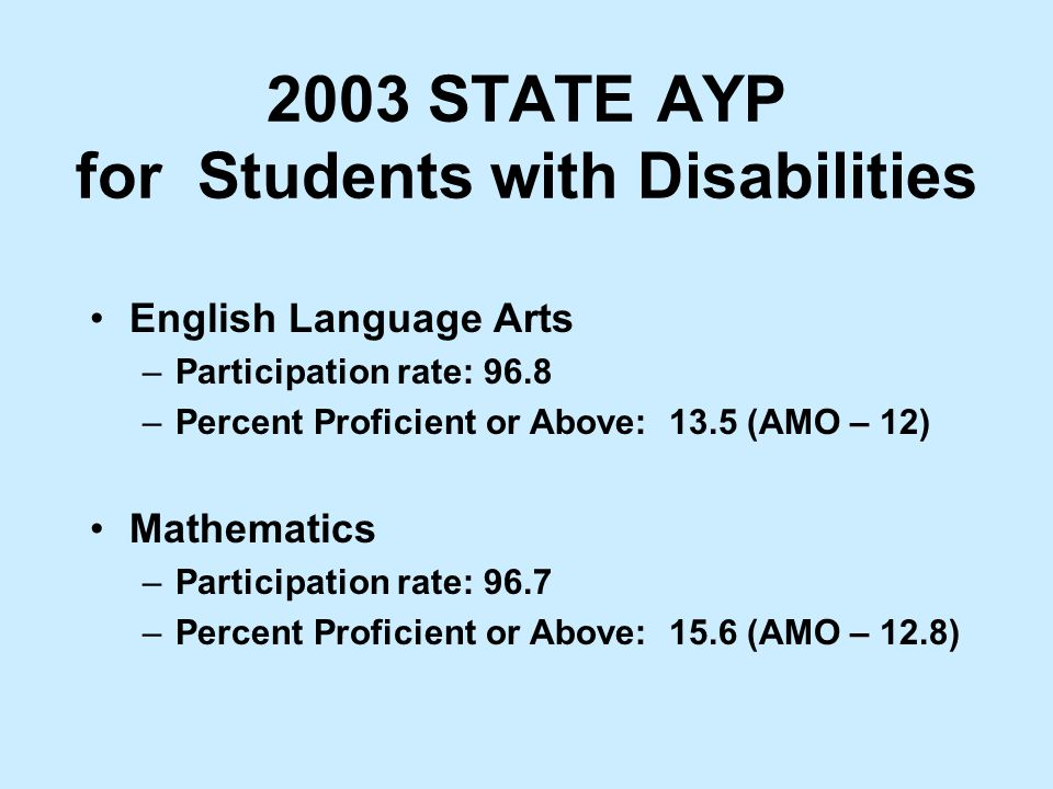 2003 STATE AYP for Students with Disabilities English Language Arts –Participation rate: 96.8 –Percent Proficient or Above: 13.5 (AMO – 12) Mathematics –Participation rate: 96.7 –Percent Proficient or Above: 15.6 (AMO – 12.8)