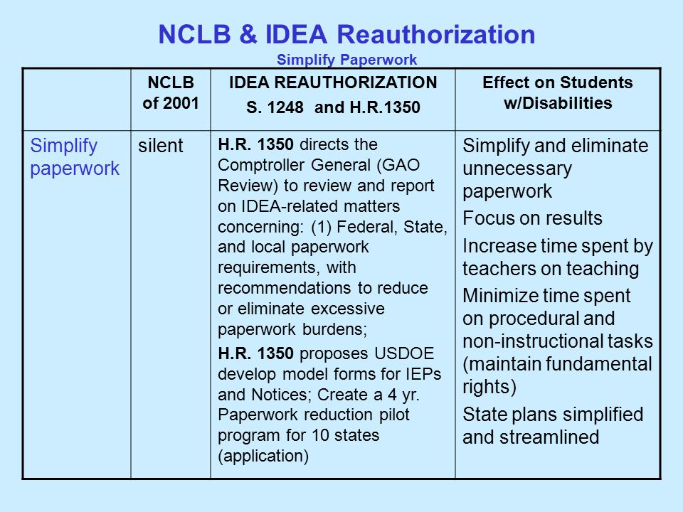 NCLB & IDEA Reauthorization Simplify Paperwork NCLB of 2001 IDEA REAUTHORIZATION S.