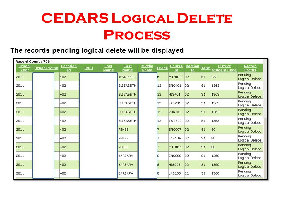 The records pending logical delete will be displayed CEDARS Logical Delete Process
