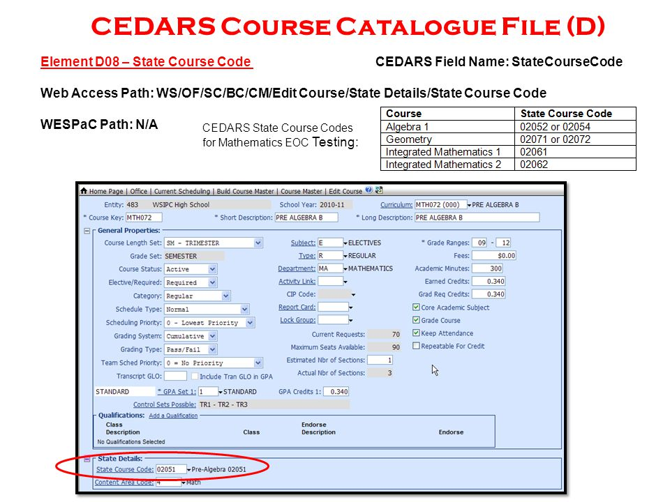 CEDARS Course Catalogue File (D) Element D08 – State Course Code CEDARS Field Name: StateCourseCode Web Access Path: WS/OF/SC/BC/CM/Edit Course/State Details/State Course Code WESPaC Path: N/A CEDARS State Course Codes for Mathematics EOC Testing: