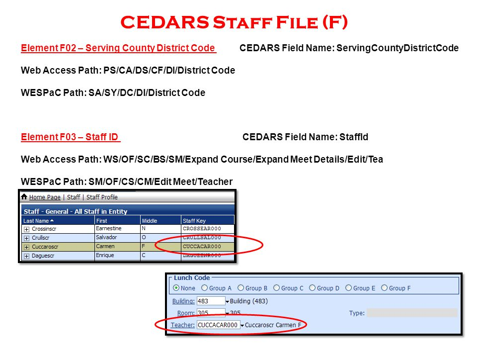 CEDARS Staff File (F) Element F02 – Serving County District Code CEDARS Field Name: ServingCountyDistrictCode Web Access Path: PS/CA/DS/CF/DI/District Code WESPaC Path: SA/SY/DC/DI/District Code Element F03 – Staff ID CEDARS Field Name: StaffId Web Access Path: WS/OF/SC/BS/SM/Expand Course/Expand Meet Details/Edit/Tea WESPaC Path: SM/OF/CS/CM/Edit Meet/Teacher