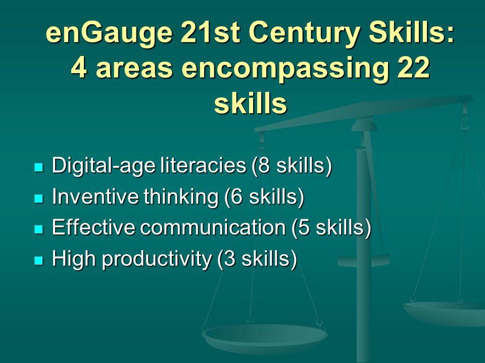 enGauge 21st Century Skills: 4 areas encompassing 22 skills Digital-age literacies (8 skills) Digital-age literacies (8 skills) Inventive thinking (6 skills) Inventive thinking (6 skills) Effective communication (5 skills) Effective communication (5 skills) High productivity (3 skills) High productivity (3 skills)