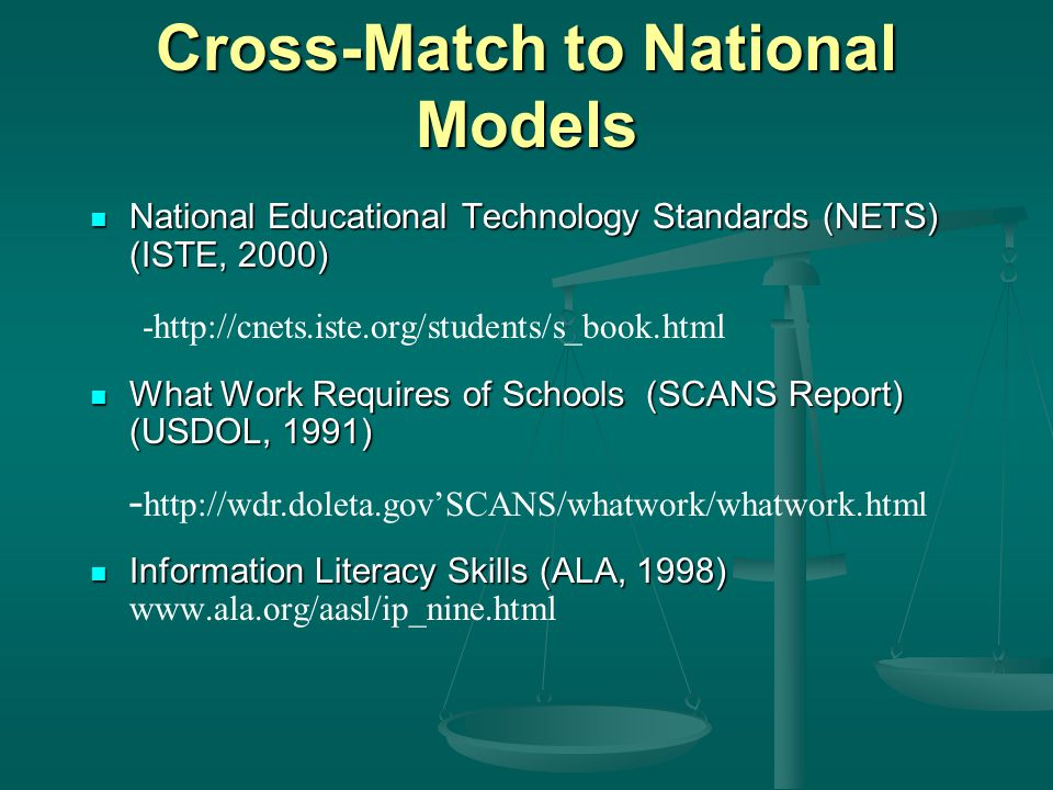 Cross-Match to National Models National Educational Technology Standards (NETS) (ISTE, 2000) National Educational Technology Standards (NETS) (ISTE, 2000) What Work Requires of Schools (SCANS Report) (USDOL, 1991) What Work Requires of Schools (SCANS Report) (USDOL, 1991) Information Literacy Skills (ALA, 1998) Information Literacy Skills (ALA, 1998) www.ala.org/aasl/ip_nine.html -http://cnets.iste.org/students/s_book.html - http://wdr.doleta.gov'SCANS/whatwork/whatwork.html