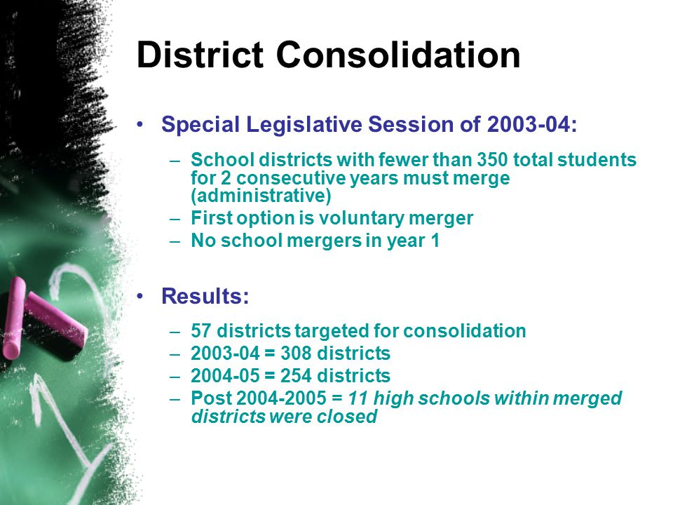 District Consolidation Special Legislative Session of 2003-04: –School districts with fewer than 350 total students for 2 consecutive years must merge (administrative) –First option is voluntary merger –No school mergers in year 1 Results: –57 districts targeted for consolidation –2003-04 = 308 districts –2004-05 = 254 districts –Post 2004-2005 = 11 high schools within merged districts were closed