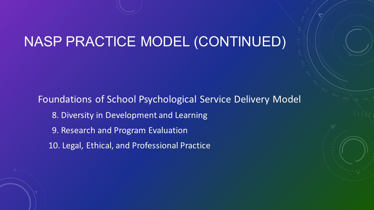 NASP PRACTICE MODEL (CONTINUED) Foundations of School Psychological Service Delivery Model 8. Diversity in Development and Learning 9. Research and Pr