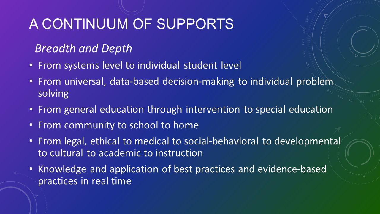 A CONTINUUM OF SUPPORTS Breadth and Depth From systems level to individual student level From universal, data-based decision-making to individual prob