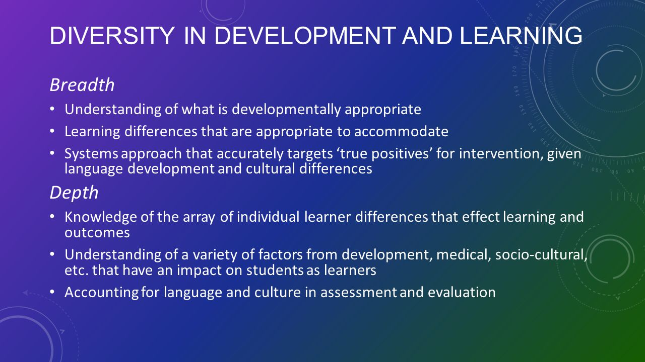 DIVERSITY IN DEVELOPMENT AND LEARNING Breadth Understanding of what is developmentally appropriate Learning differences that are appropriate to accomm