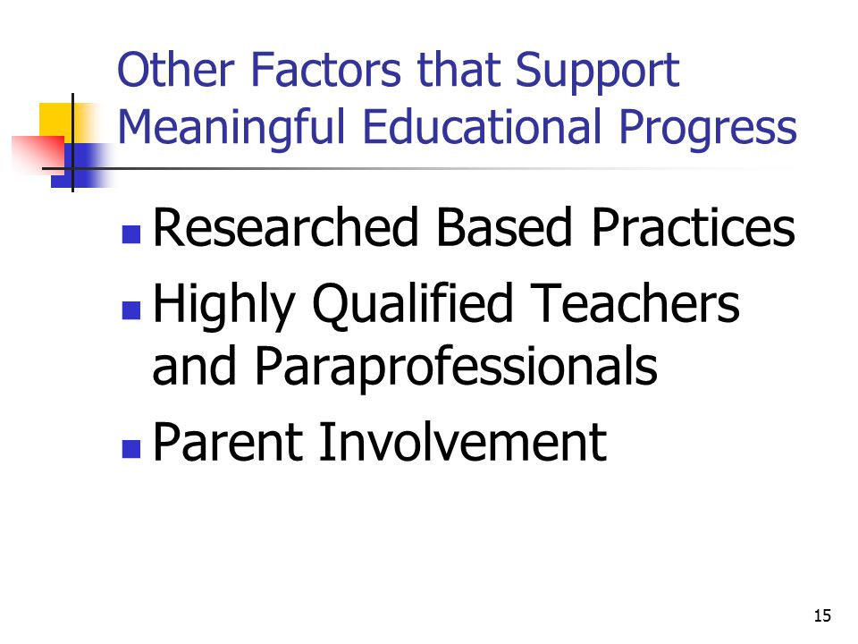 15 Other Factors that Support Meaningful Educational Progress Researched Based Practices Highly Qualified Teachers and Paraprofessionals Parent Involvement