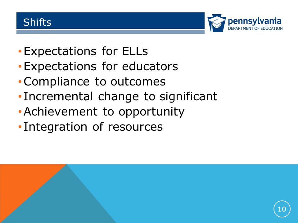 Shifts Expectations for ELLs Expectations for educators Compliance to outcomes Incremental change to significant Achievement to opportunity Integration of resources 10