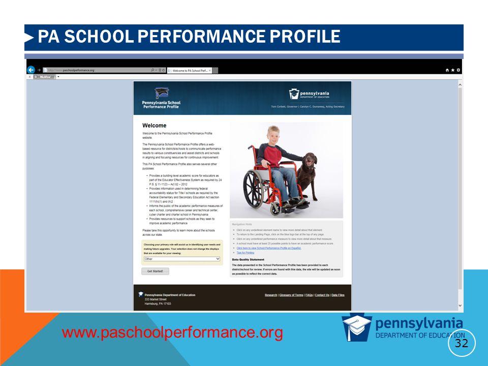 PA SCHOOL PERFORMANCE PROFILE 32 www.paschoolperformance.org