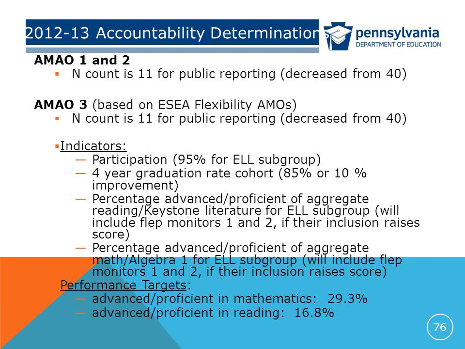 2012-13 Accountability Determinations AMAO 1 and 2  N count is 11 for public reporting (decreased from 40) AMAO 3 (based on ESEA Flexibility AMOs)  N count is 11 for public reporting (decreased from 40)  Indicators: —Participation (95% for ELL subgroup) —4 year graduation rate cohort (85% or 10 % improvement) —Percentage advanced/proficient of aggregate reading/Keystone literature for ELL subgroup (will include flep monitors 1 and 2, if their inclusion raises score) —Percentage advanced/proficient of aggregate math/Algebra 1 for ELL subgroup (will include flep monitors 1 and 2, if their inclusion raises score)  Performance Targets: —advanced/proficient in mathematics: 29.3% —advanced/proficient in reading: 16.8% 76