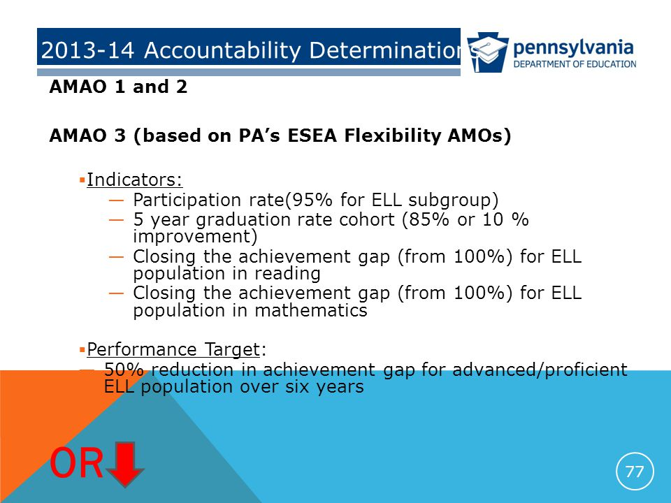 2013-14 Accountability Determinations AMAO 1 and 2 AMAO 3 (based on PA's ESEA Flexibility AMOs)  Indicators: —Participation rate(95% for ELL subgroup) —5 year graduation rate cohort (85% or 10 % improvement) —Closing the achievement gap (from 100%) for ELL population in reading —Closing the achievement gap (from 100%) for ELL population in mathematics  Performance Target: —50% reduction in achievement gap for advanced/proficient ELL population over six years OR 77