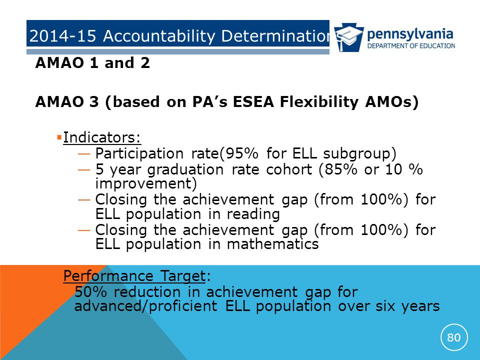 2014-15 Accountability Determinations AMAO 1 and 2 AMAO 3 (based on PA's ESEA Flexibility AMOs)  Indicators: —Participation rate(95% for ELL subgroup) —5 year graduation rate cohort (85% or 10 % improvement) —Closing the achievement gap (from 100%) for ELL population in reading —Closing the achievement gap (from 100%) for ELL population in mathematics  Performance Target: —50% reduction in achievement gap for advanced/proficient ELL population over six years 80