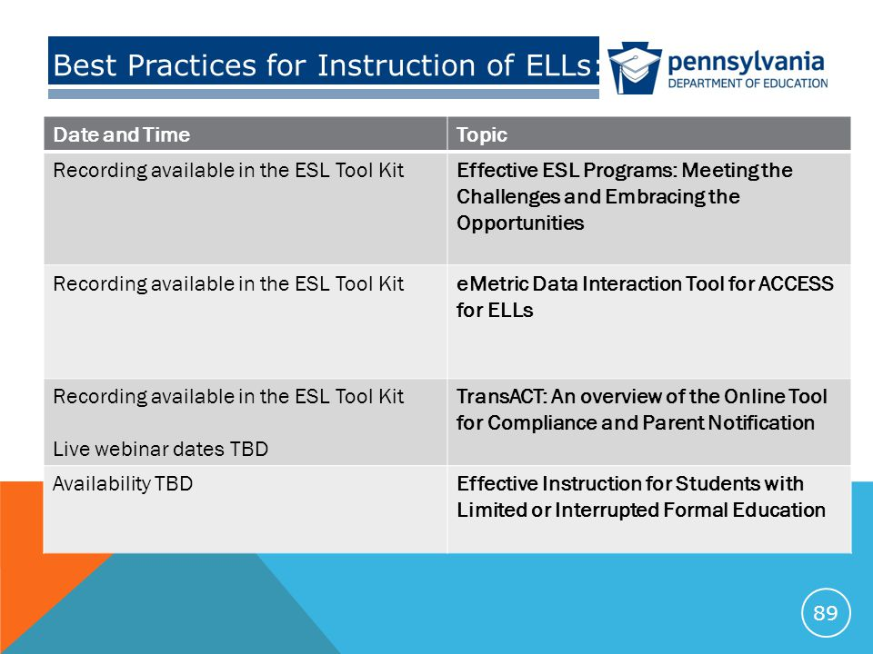 Best Practices for Instruction of ELLs: Date and TimeTopic Recording available in the ESL Tool KitEffective ESL Programs: Meeting the Challenges and Embracing the Opportunities Recording available in the ESL Tool KiteMetric Data Interaction Tool for ACCESS for ELLs Recording available in the ESL Tool Kit Live webinar dates TBD TransACT: An overview of the Online Tool for Compliance and Parent Notification Availability TBDEffective Instruction for Students with Limited or Interrupted Formal Education 89