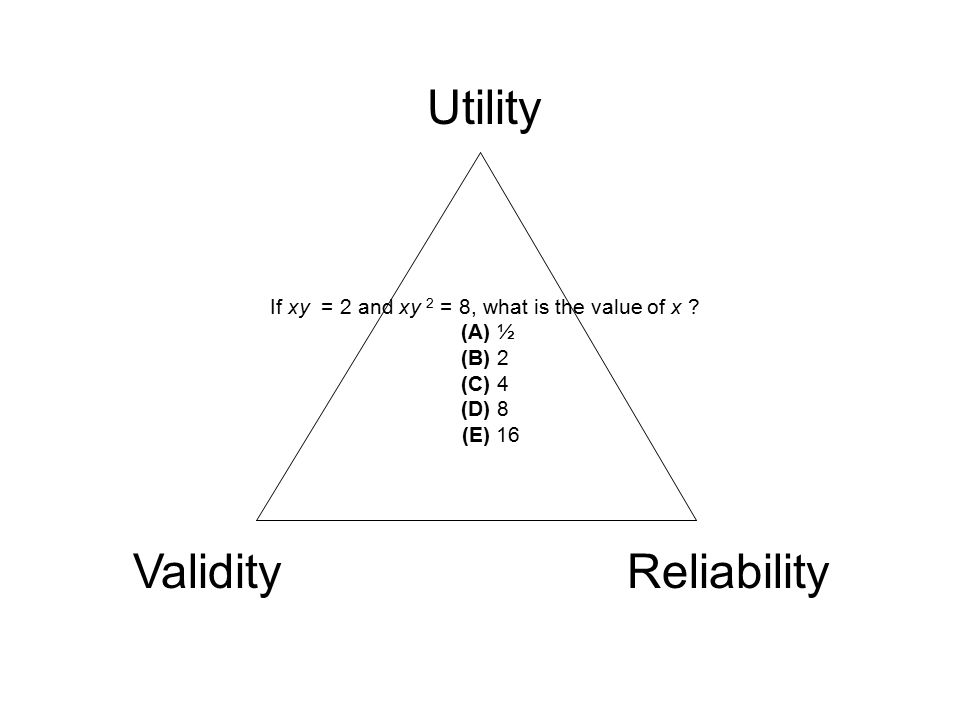 Utility ValidityReliability If xy = 2 and xy 2 = 8, what is the value of x .
