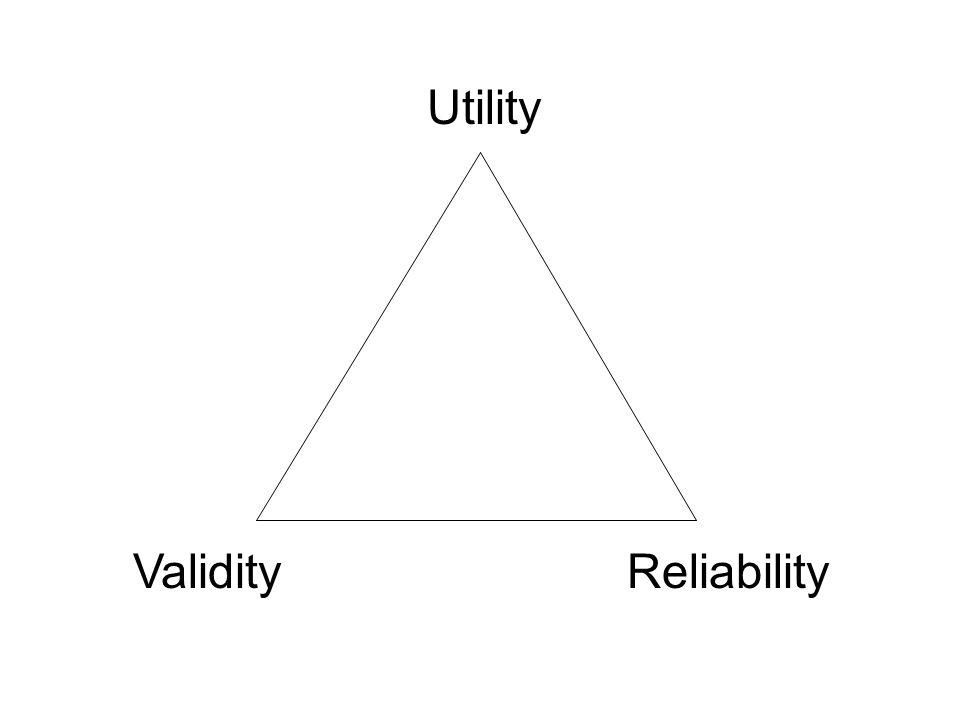 Utility ValidityReliability