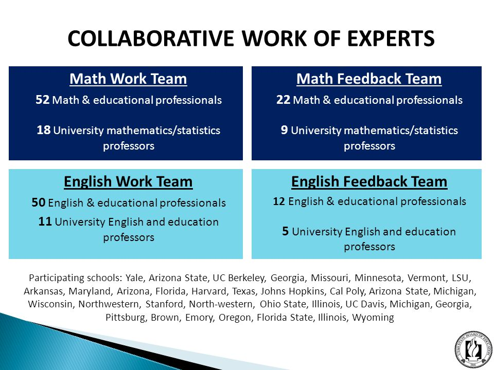 Math Work Team 52 Math & educational professionals 18 University mathematics/statistics professors Math Feedback Team 22 Math & educational professionals 9 University mathematics/statistics professors English Work Team 50 English & educational professionals 11 University English and education professors English Feedback Team 12 English & educational professionals 5 University English and education professors Participating schools: Yale, Arizona State, UC Berkeley, Georgia, Missouri, Minnesota, Vermont, LSU, Arkansas, Maryland, Arizona, Florida, Harvard, Texas, Johns Hopkins, Cal Poly, Arizona State, Michigan, Wisconsin, Northwestern, Stanford, North-western, Ohio State, Illinois, UC Davis, Michigan, Georgia, Pittsburg, Brown, Emory, Oregon, Florida State, Illinois, Wyoming