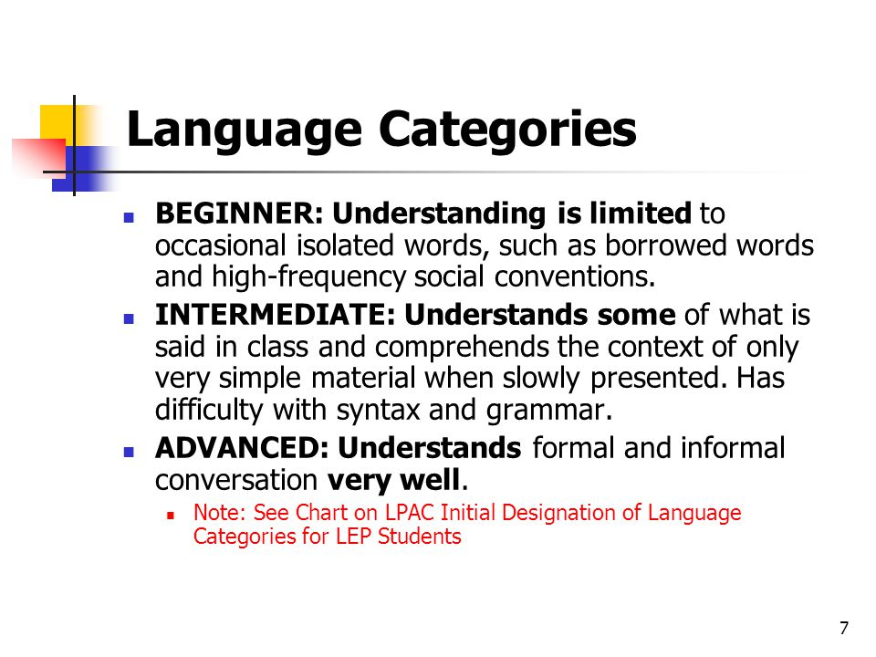 Language Categories BEGINNER: Understanding is limited to occasional isolated words, such as borrowed words and high-frequency social conventions.
