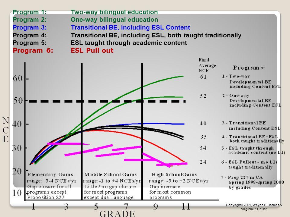 Three bilingual education models are used in Las Cruces Public Schools.