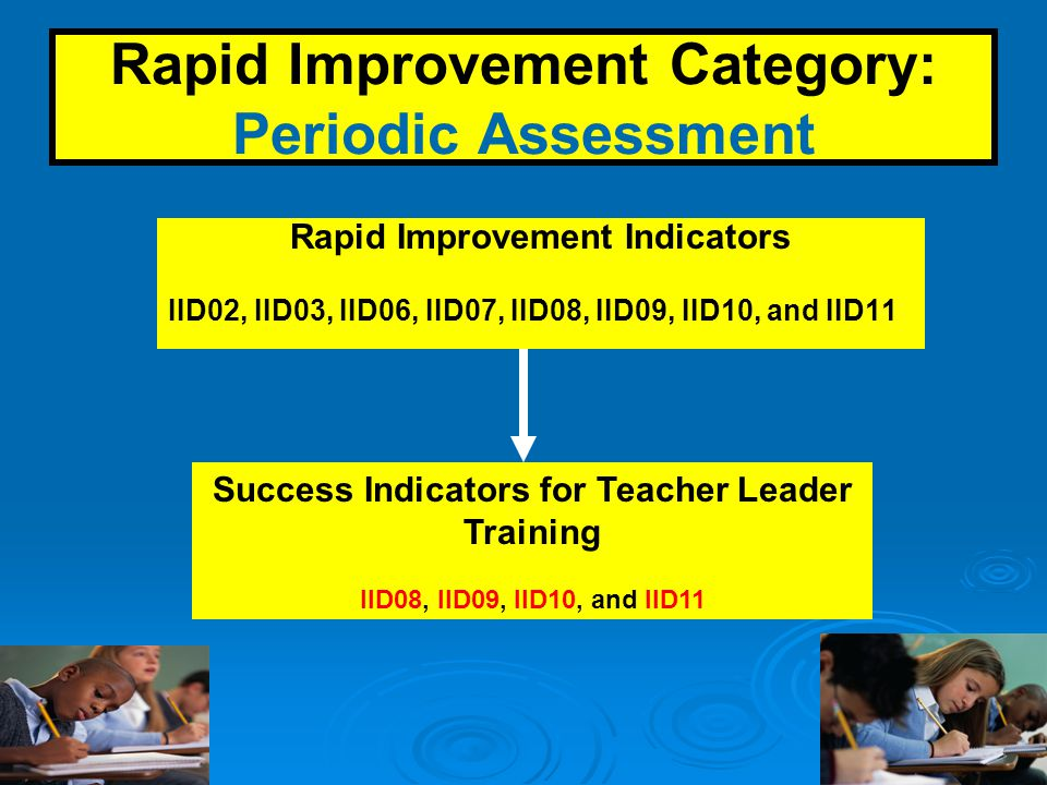 Rapid Improvement Category: Periodic Assessment Rapid Improvement Indicators IID02, IID03, IID06, IID07, IID08, IID09, IID10, and IID11 Success Indicators for Teacher Leader Training IID08, IID09, IID10, and IID11