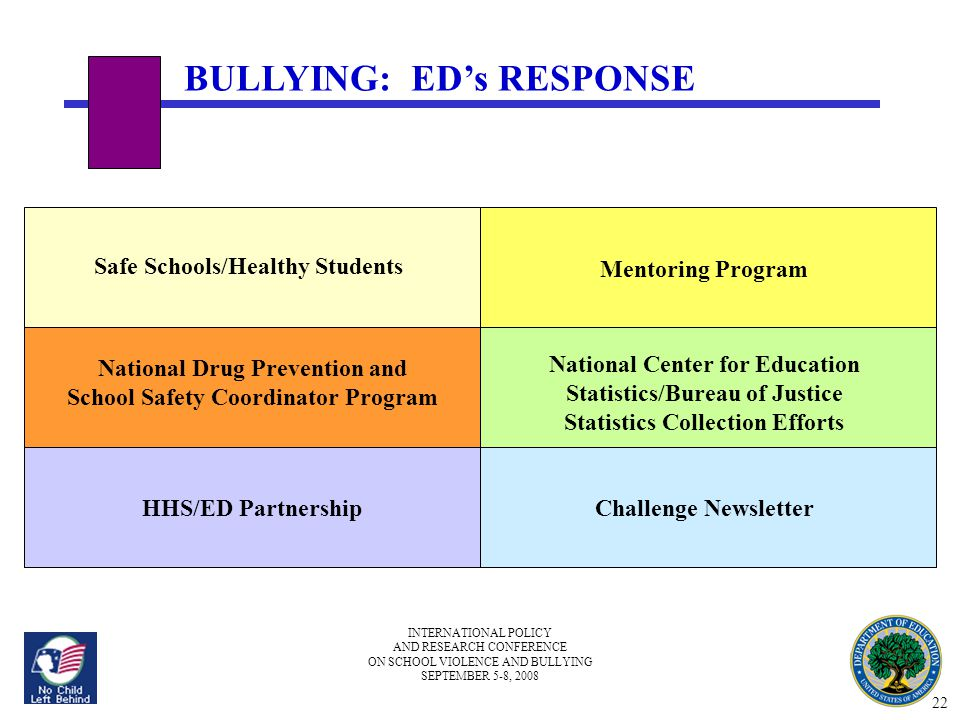 INTERNATIONAL POLICY AND RESEARCH CONFERENCE ON SCHOOL VIOLENCE AND BULLYING SEPTEMBER 5-8, 2008 BULLYING: ED's RESPONSE Safe Schools/Healthy Students