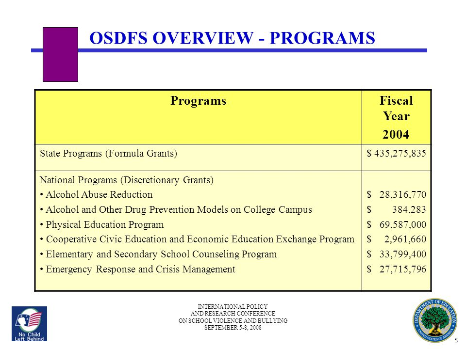 INTERNATIONAL POLICY AND RESEARCH CONFERENCE ON SCHOOL VIOLENCE AND BULLYING SEPTEMBER 5-8, 2008 OSDFS OVERVIEW - PROGRAMS ProgramsFiscal Year 2004 St