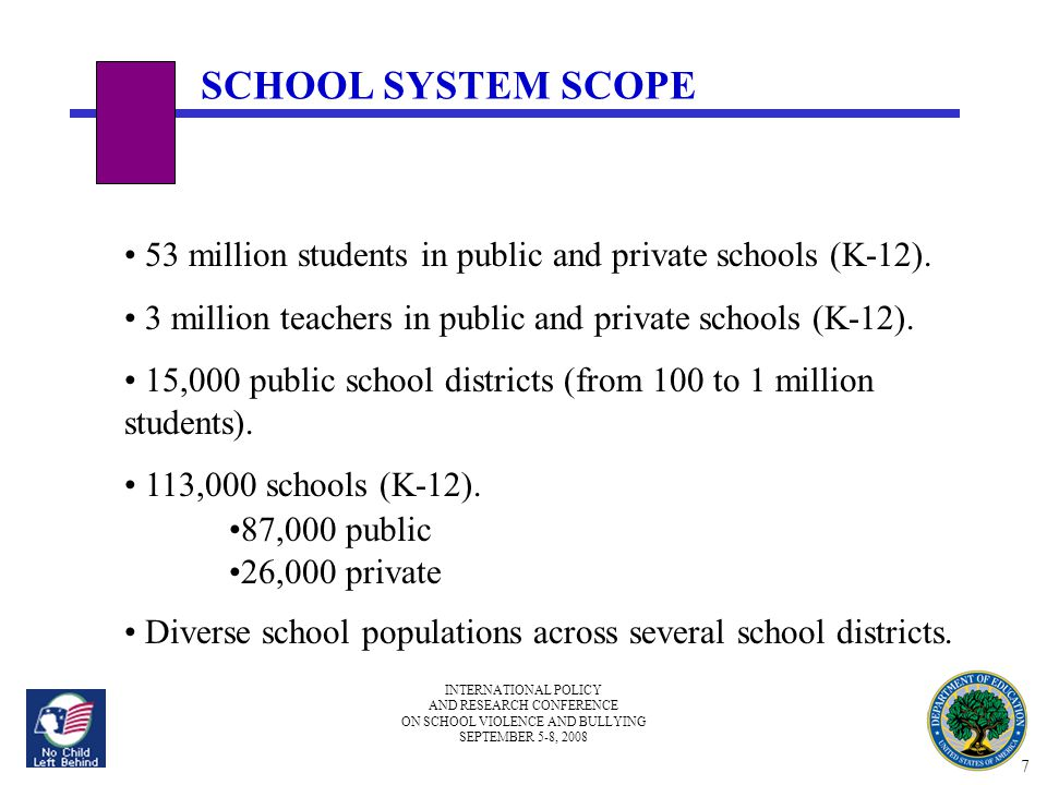 INTERNATIONAL POLICY AND RESEARCH CONFERENCE ON SCHOOL VIOLENCE AND BULLYING SEPTEMBER 5-8, 2008 SCHOOL SYSTEM SCOPE 53 million students in public and