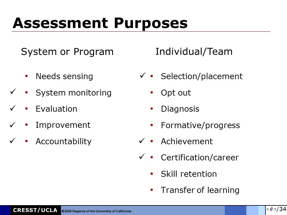 14/34 Assessment Purposes Needs sensing System monitoring Evaluation Improvement Accountability Selection/placement Opt out Diagnosis Formative/progre